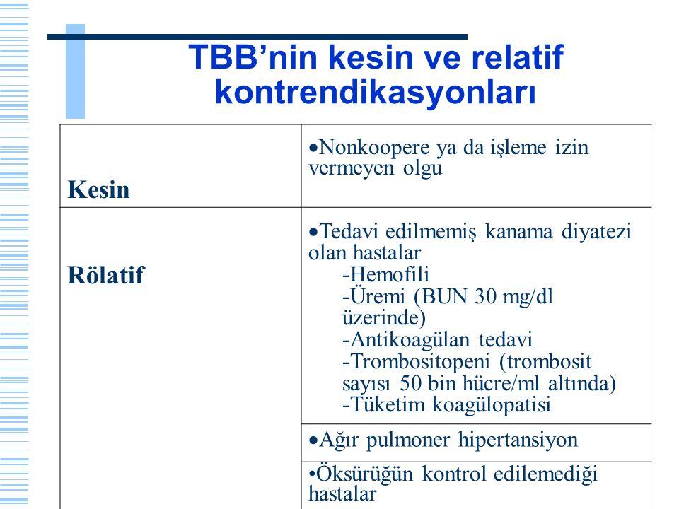 TBB'nin kesin ve relatif kontrendikasyonları