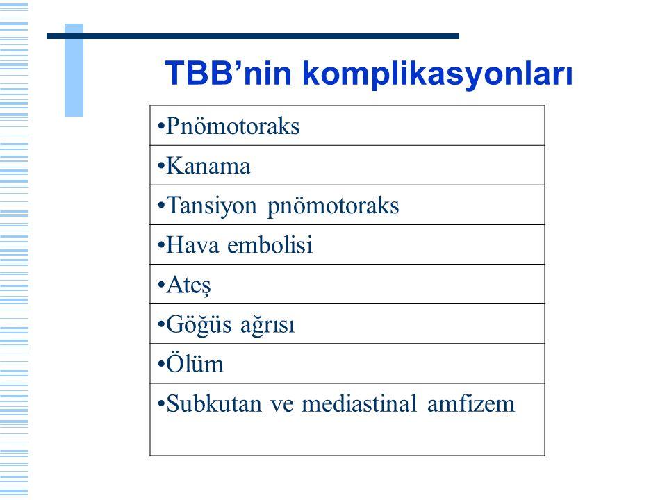 TBB'nin komplikasyonları