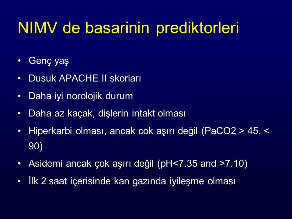 NIMV de basarinin prediktorleri