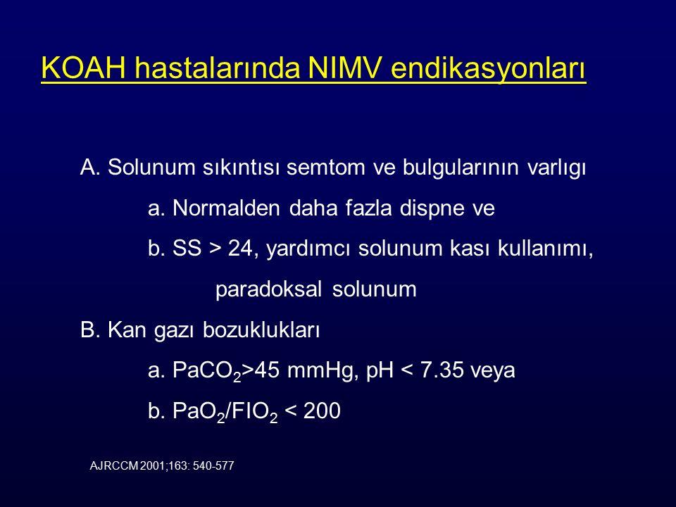 KOAH hastalarında NIMV endikasyonları