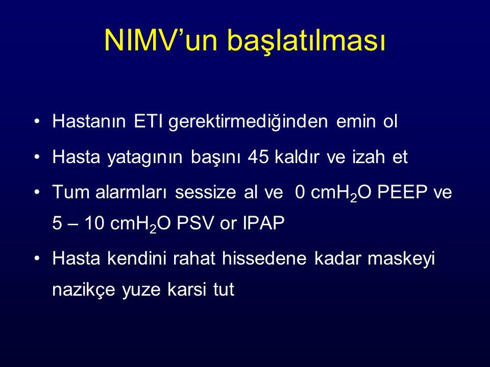 NIMV'un başlatılması Hastanın ETI gerektirmediğinden emin ol