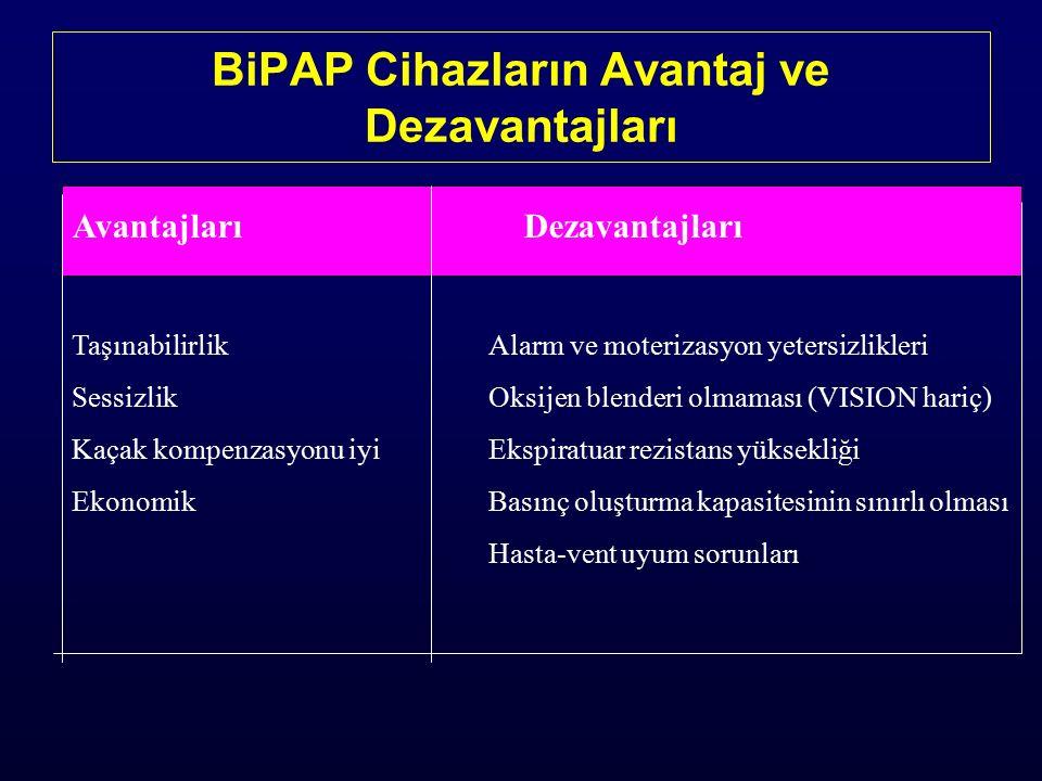 BiPAP Cihazların Avantaj ve Dezavantajları