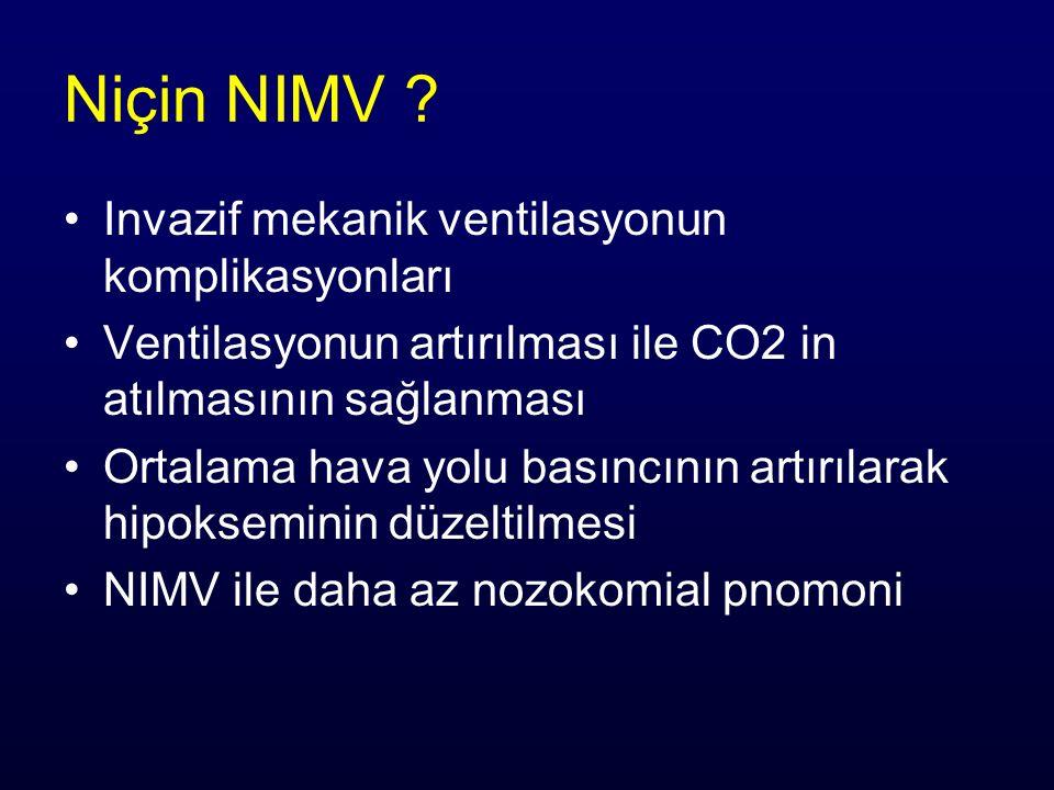 Niçin NIMV Invazif mekanik ventilasyonun komplikasyonları