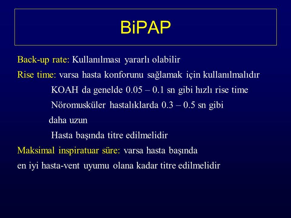 BiPAP Back-up rate: Kullanılması yararlı olabilir
