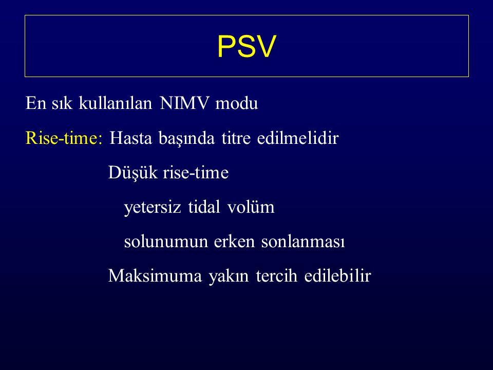 PSV En sık kullanılan NIMV modu