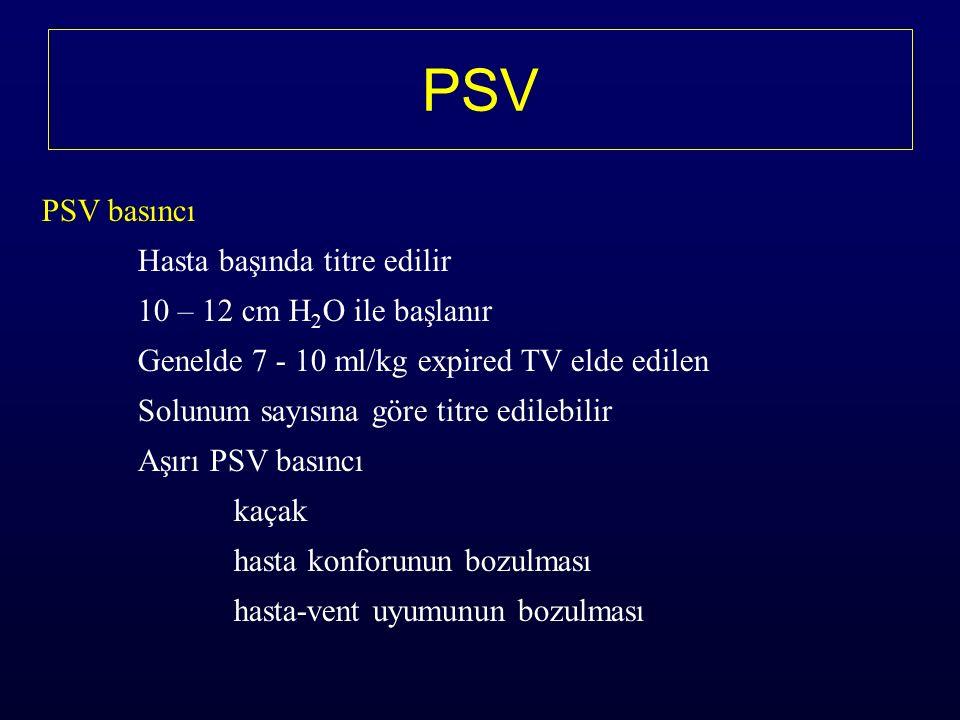 PSV PSV basıncı Hasta başında titre edilir 10 – 12 cm H2O ile başlanır