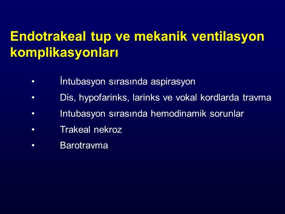 Endotrakeal tup ve mekanik ventilasyon komplikasyonları