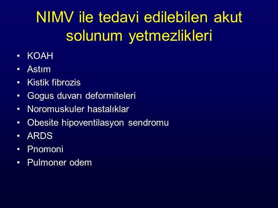 NIMV ile tedavi edilebilen akut solunum yetmezlikleri