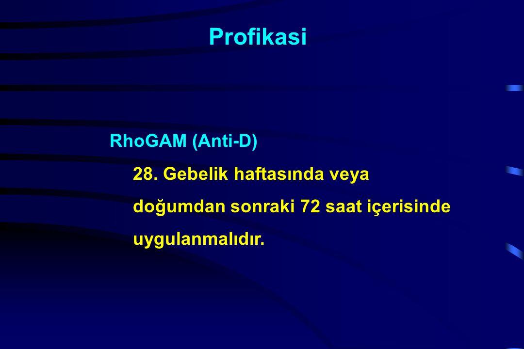 Profikasi RhoGAM (Anti-D)