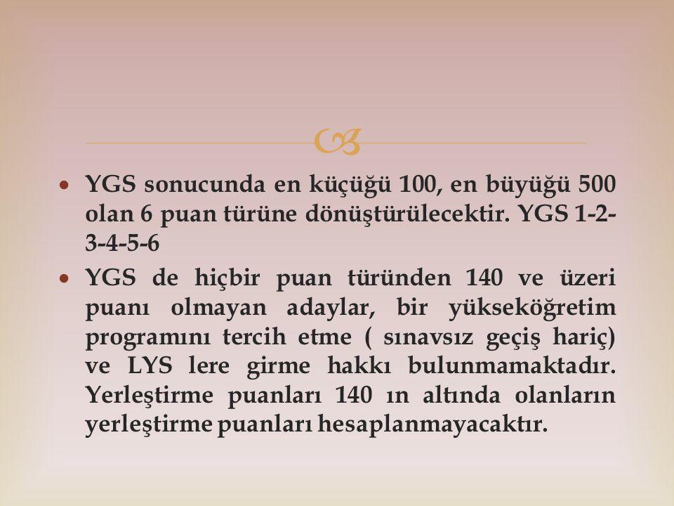 YGS sonucunda en küçüğü 100, en büyüğü 500 olan 6 puan türüne dönüştürülecektir. YGS 1-2-3-4-5-6