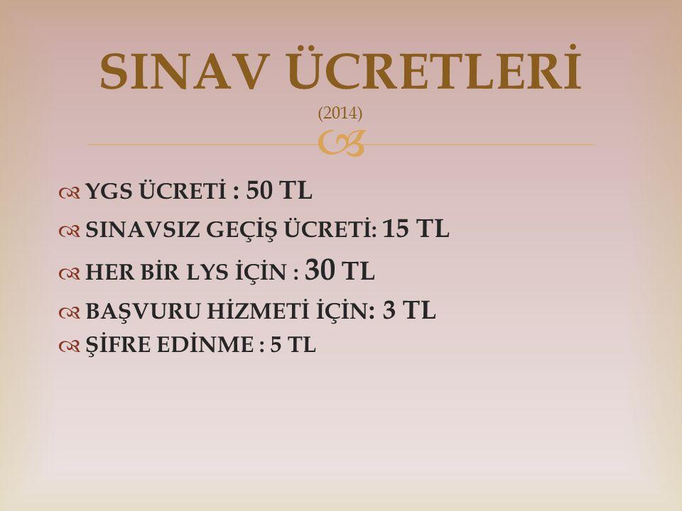 SINAV ÜCRETLERİ (2014) YGS ÜCRETİ : 50 TL SINAVSIZ GEÇİŞ ÜCRETİ: 15 TL