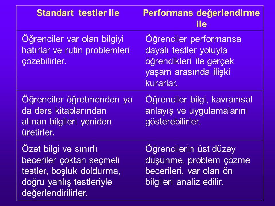 Performans değerlendirme ile