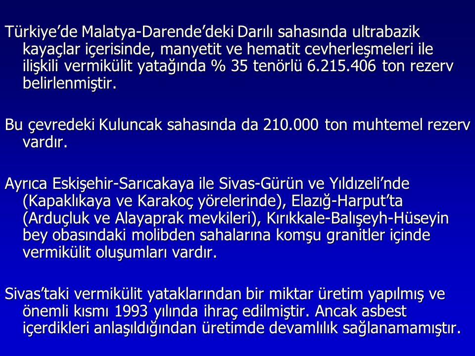 Türkiye'de Malatya-Darende'deki Darılı sahasında ultrabazik kayaçlar içerisinde, manyetit ve hematit cevherleşmeleri ile ilişkili vermikülit yatağında % 35 tenörlü 6.215.406 ton rezerv belirlenmiştir.