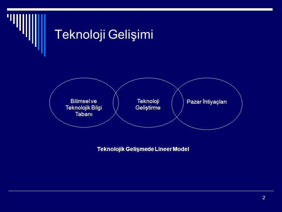 Bilimsel ve Teknolojik Bilgi Tabanı
