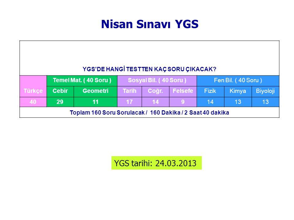 Nisan Sınavı YGS YGS tarihi: 24.03.2013