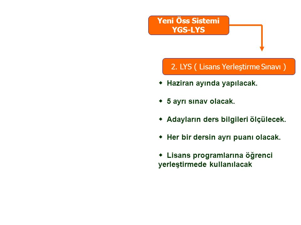 Yeni Öss Sistemi YGS-LYS