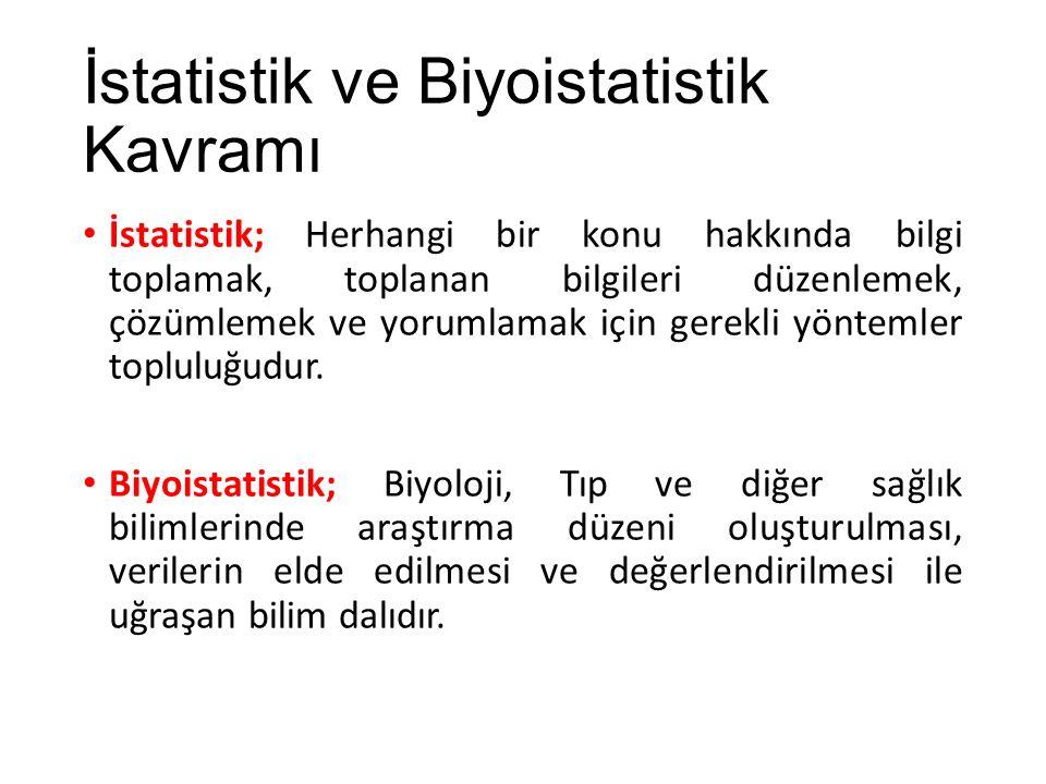 İstatistik ve Biyoistatistik Kavramı