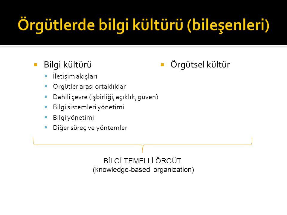 Örgütlerde bilgi kültürü (bileşenleri)