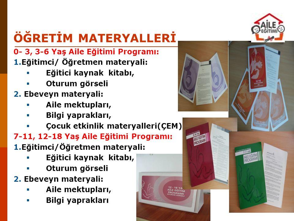 ÖĞRETİM MATERYALLERİ 0- 3, 3-6 Yaş Aile Eğitimi Programı: