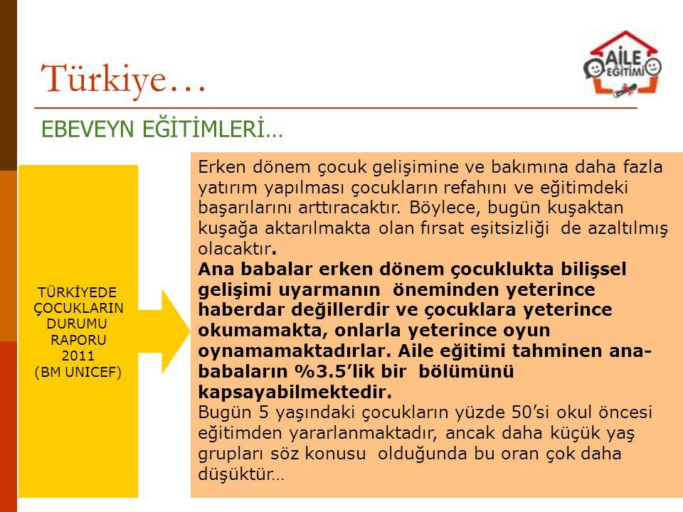 Türkiye… EBEVEYN EĞİTİMLERİ…