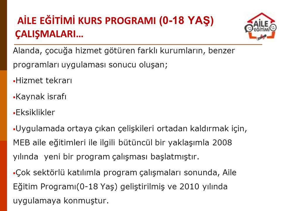 AİLE EĞİTİMİ KURS PROGRAMI (0-18 YAŞ) ÇALIŞMALARI…