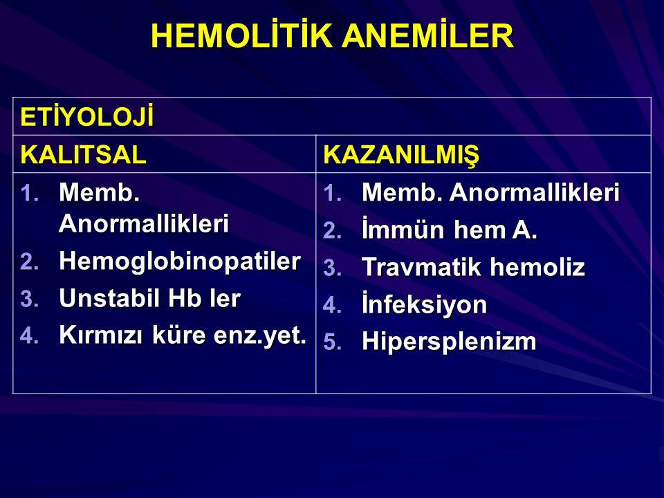 HEMOLİTİK ANEMİLER ETİYOLOJİ KALITSAL KAZANILMIŞ Memb. Anormallikleri