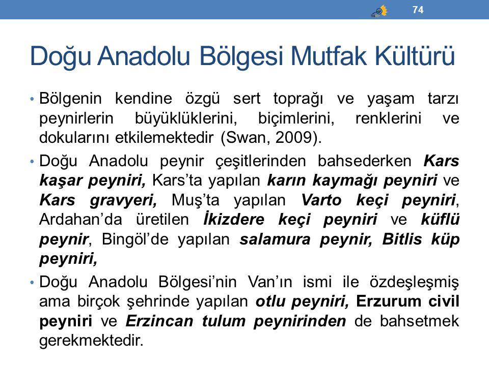 Doğu Anadolu Bölgesi Mutfak Kültürü