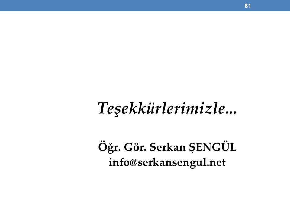 Teşekkürlerimizle... Öğr. Gör. Serkan ŞENGÜL info@serkansengul.net