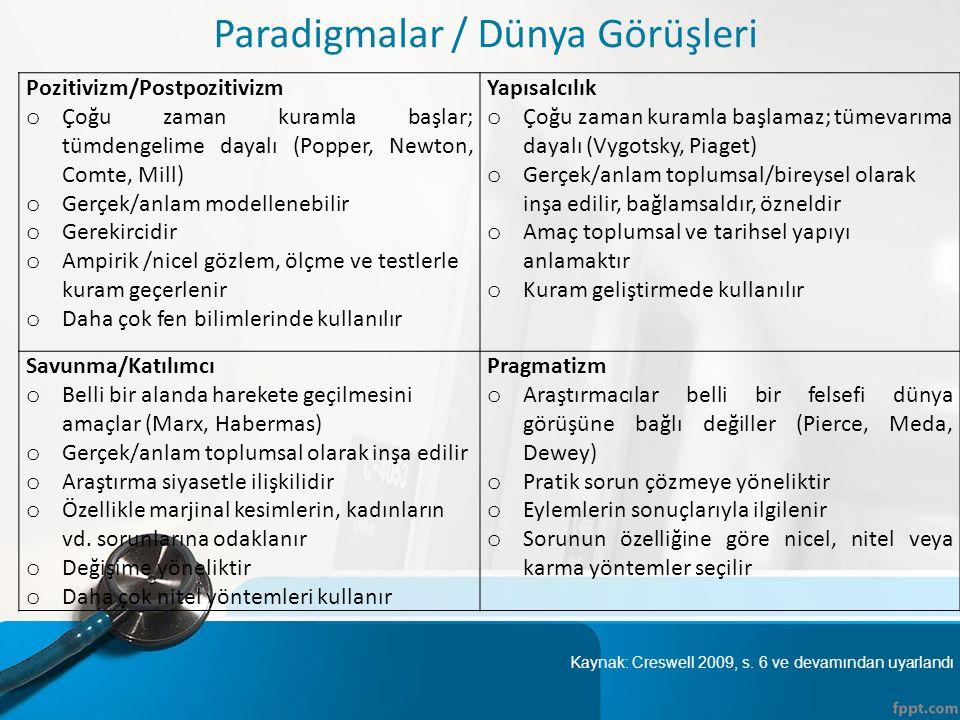 Paradigmalar / Dünya Görüşleri