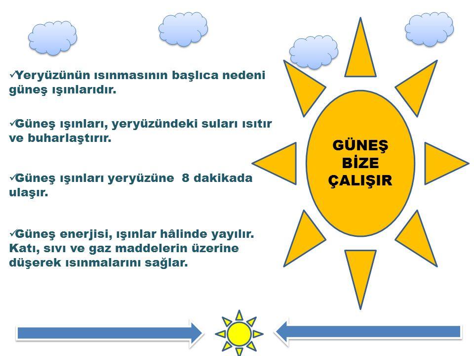 GÜNEŞ BİZE ÇALIŞIR Yeryüzünün ısınmasının başlıca nedeni güneş ışınlarıdır. Güneş ışınları, yeryüzündeki suları ısıtır ve buharlaştırır.