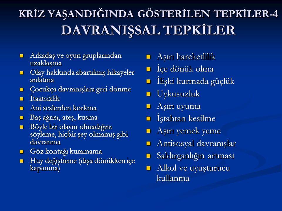 KRİZ YAŞANDIĞINDA GÖSTERİLEN TEPKİLER-4 DAVRANIŞSAL TEPKİLER