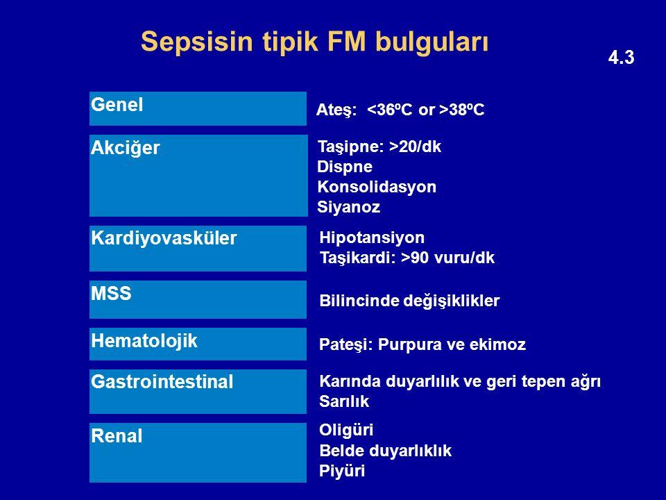 Sepsisin tipik FM bulguları
