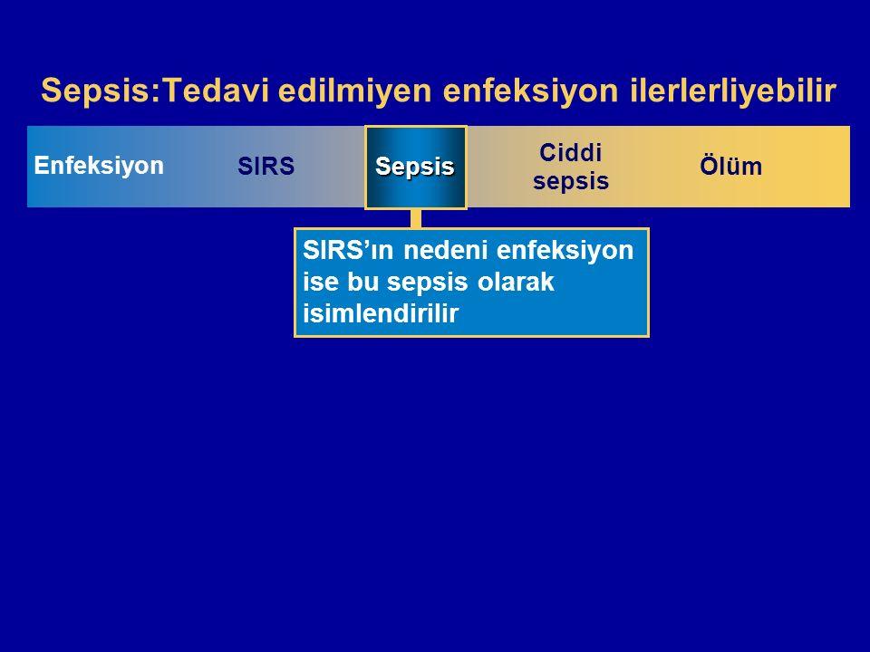 Sepsis:Tedavi edilmiyen enfeksiyon ilerlerliyebilir
