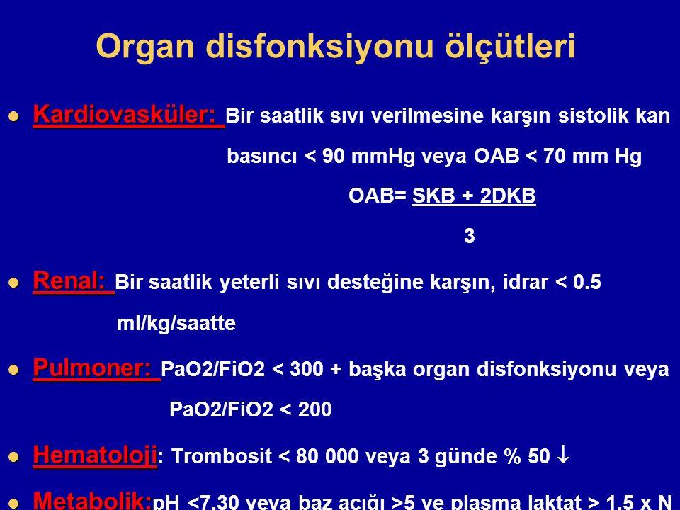 Organ disfonksiyonu ölçütleri