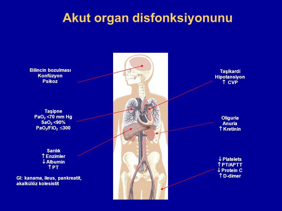 Akut organ disfonksiyonunu