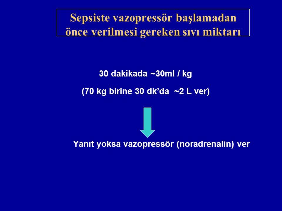 Sepsiste vazopressör başlamadan önce verilmesi gereken sıvı miktarı
