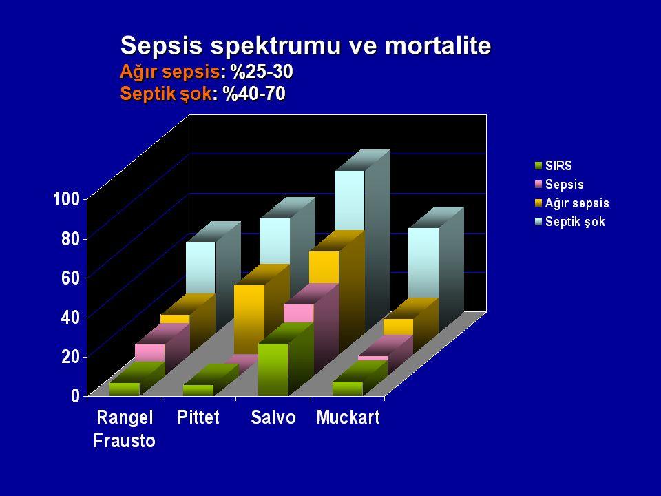 Sepsis spektrumu ve mortalite