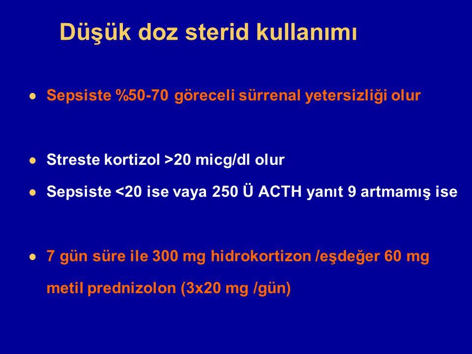 Düşük doz sterid kullanımı