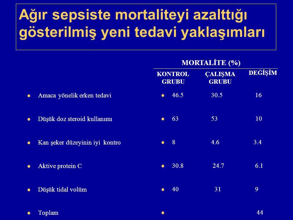 Ağır sepsiste mortaliteyi azalttığı gösterilmiş yeni tedavi yaklaşımları