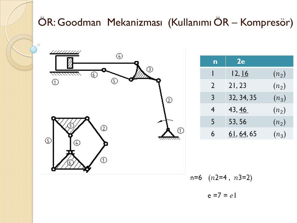 ÖR: Goodman Mekanizması (Kullanımı ÖR – Kompresör)