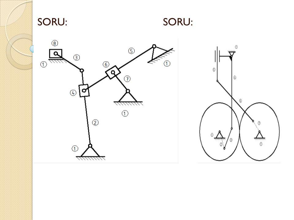 SORU: SORU: