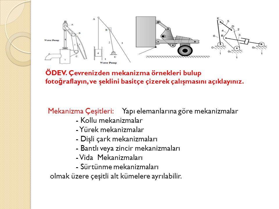 Mekanizma Çeşitleri: Yapı elemanlarına göre mekanizmalar
