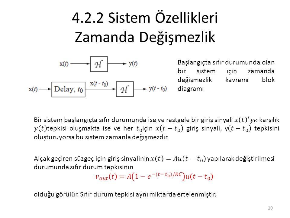 4.2.2 Sistem Özellikleri Zamanda Değişmezlik