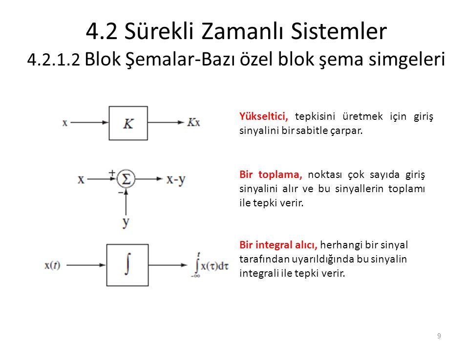 4. 2 Sürekli Zamanlı Sistemler 4. 2. 1
