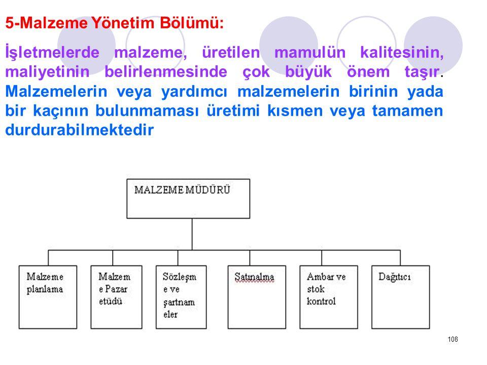 5-Malzeme Yönetim Bölümü: