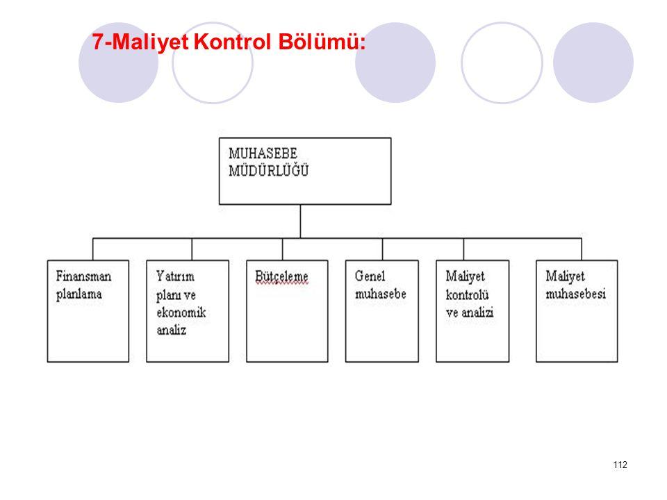 7-Maliyet Kontrol Bölümü: