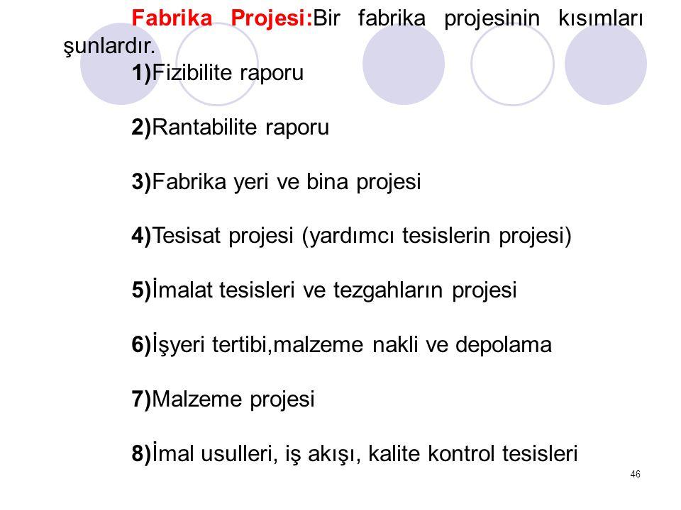 Fabrika Projesi:Bir fabrika projesinin kısımları şunlardır.
