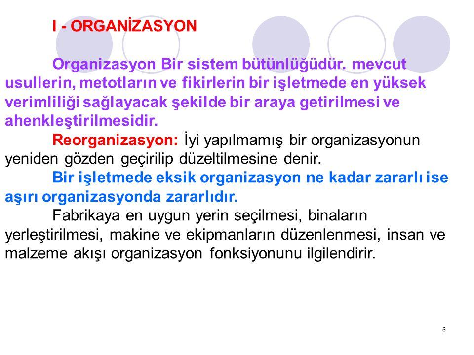 I - ORGANİZASYON