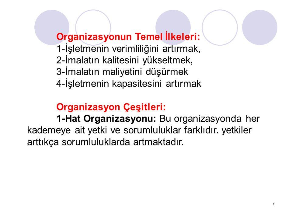 Organizasyonun Temel İlkeleri: