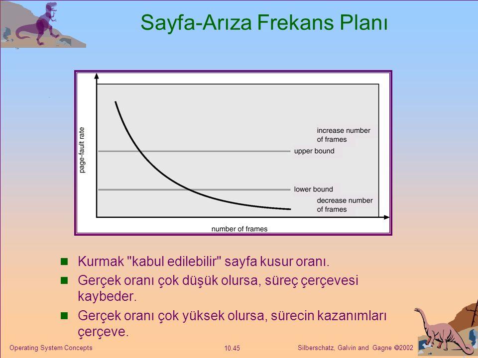 Sayfa-Arıza Frekans Planı